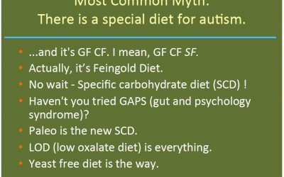 Should You Try A Special Diet For Your Child?